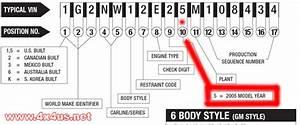 Carte Grise Numero Vin : forum 4x4 americain 4x4 us forum hummer chevrolet tahoe gmc dogde cadillac conna tre l ~ Medecine-chirurgie-esthetiques.com Avis de Voitures