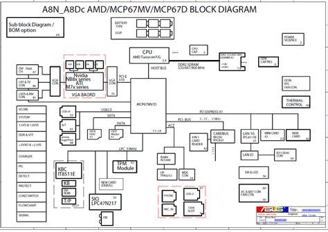 Downloads Asus Motherboard Schematic Diagram