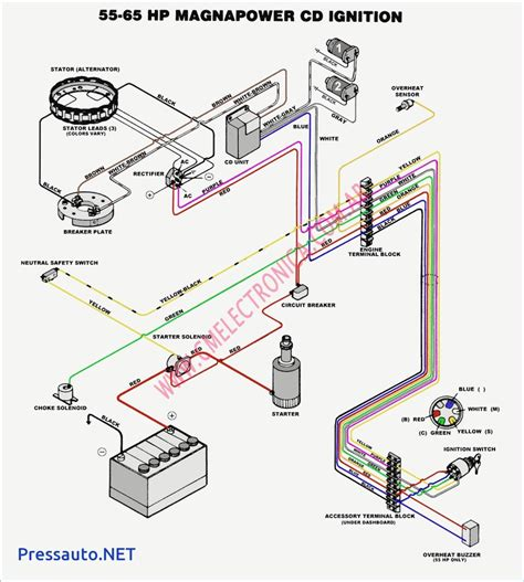 evinrude wiring diagram outboards volovets info