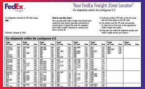 Fedex Zip Code Zone Chart Starting A Small Business How To Create More Successful