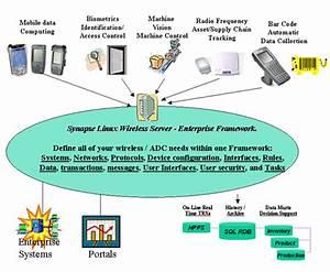 Brain Workshop  Mobile Computing