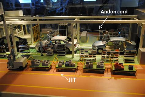 andon  lean manufacturing