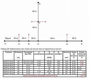 Section De Cable électrique : exemple calcul chute de tension ~ Dailycaller-alerts.com Idées de Décoration