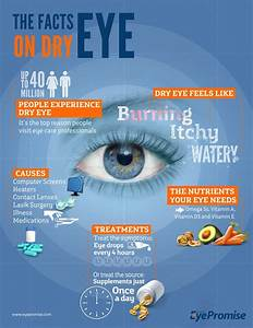 17 Best images about Eye Disease on Pinterest   Peripheral ...