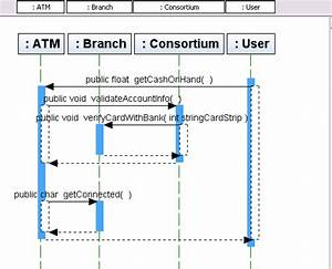 35 Java Sequence Diagram Generator
