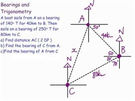 true bearings  trigonometry youtube
