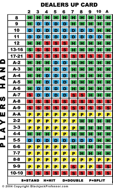 Deck Blackjack Counting Strategy by Blackjack 6 Deck Card Counting Slots 3d