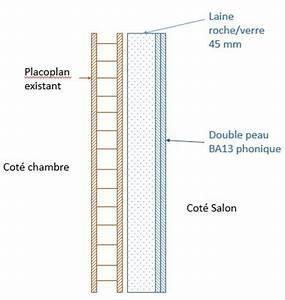 Isolation Phonique Cloison : isolation phonique cloison safee ~ Melissatoandfro.com Idées de Décoration