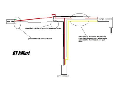 usb wiring diagram wires usb free engine image for user