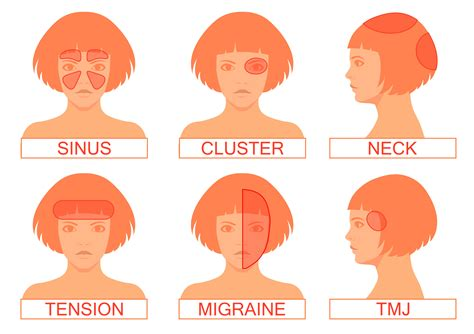 Migraine Headaches How Your Chiropractor Can Help Dr