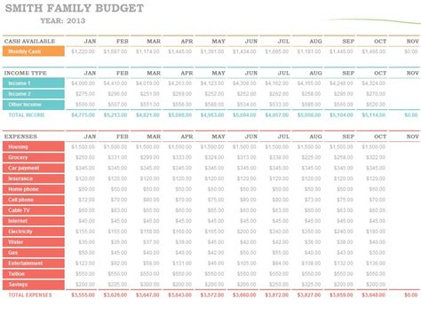family budget template family budget