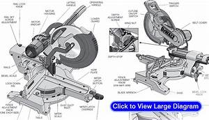 In 2019  U2014 Best Miter Saw   Diy Home Projects  U0026 Contractors
