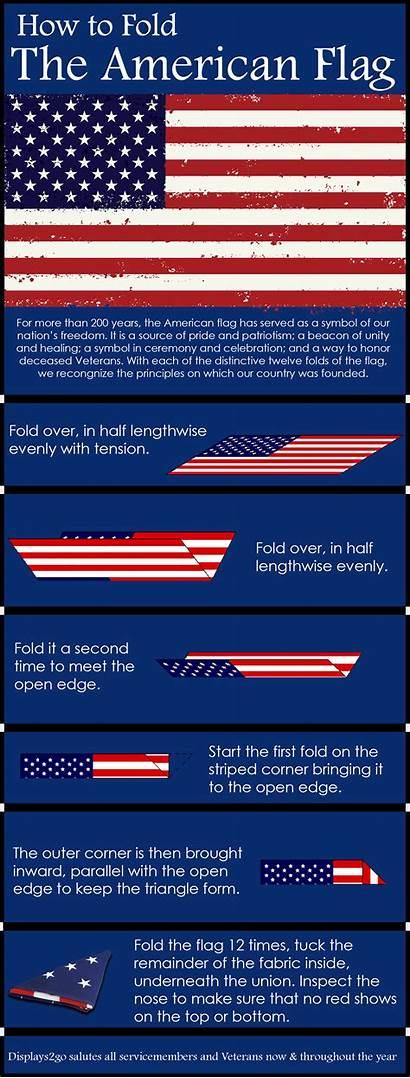 Flag Folding Proper American Infographic Fold Instructions