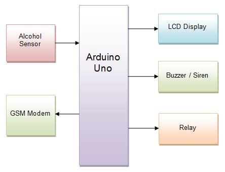 Arduino Pcb Layout Pdf