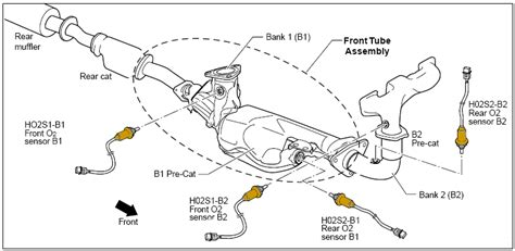 Nissan Maxima Sensor Identification