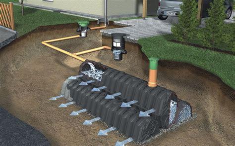 regenwasserversickerung selber bauen regenwasserversickerung selber bauen versickerung