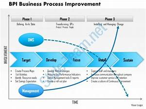 0614 bpi business process improvement powerpoint for Process improvement plan template powerpoint