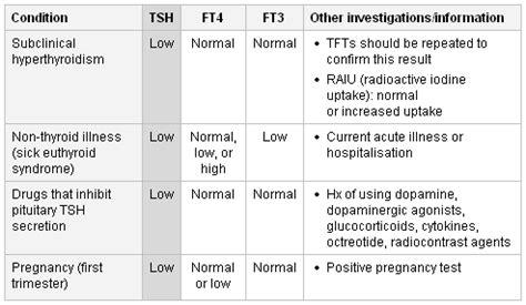 hypothyroidism normal tsh  ish      testing quora