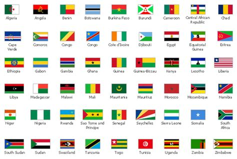 Which International Flags Have The Color Scheme Red