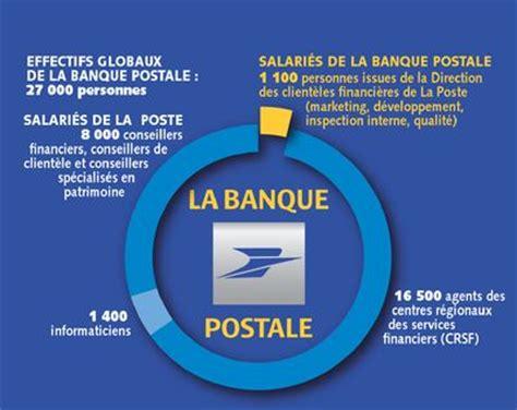 bureau de change fr bureau de change banque postale 28 images gestion priv