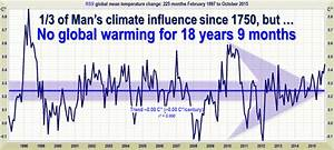 Skeptical Climate Documentary Set to Rock UN Climate ...