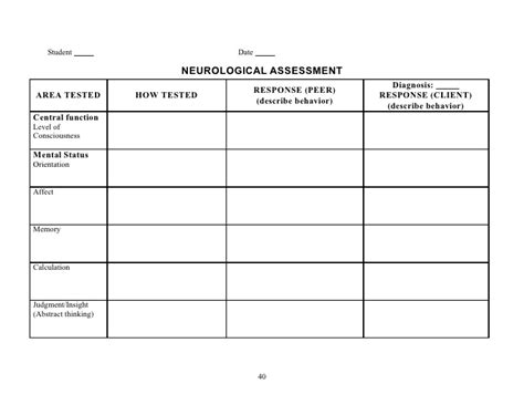 Neurological Template by Neuro Assessment Worksheet Doc