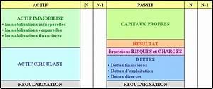 les documents de synthese ou comptes annuels With documents 5 vs documents 6