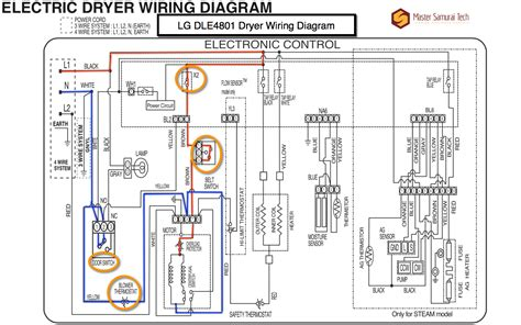 Dle Dryer Wiring Diagram The Appliantology