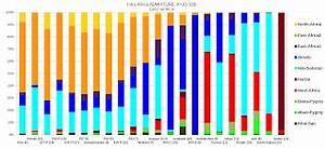 Ethio Helix ኢትዮ:ሒሊክስ: Intra African Genome-Wide Analysis, V2