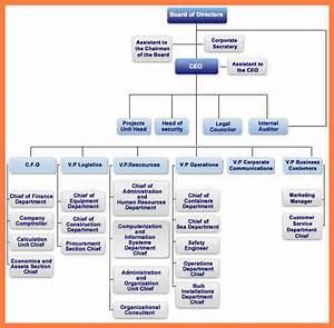 5  Organization Chart In Company