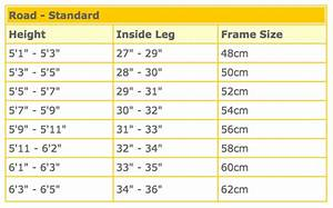 Height Chart For Mountain Bikes Size 10 Best Road Bikes Under 1000 Our Reviews For 2017