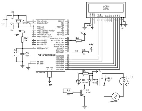 Microcontrollers Introduction Types