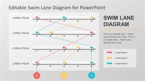 swimlanes  powerpoint aihtmitdccom