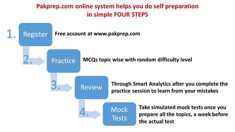 Entry Test Preparation Mcqs For Medical And Engineering