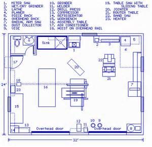 Garage Workshop Layout Plans