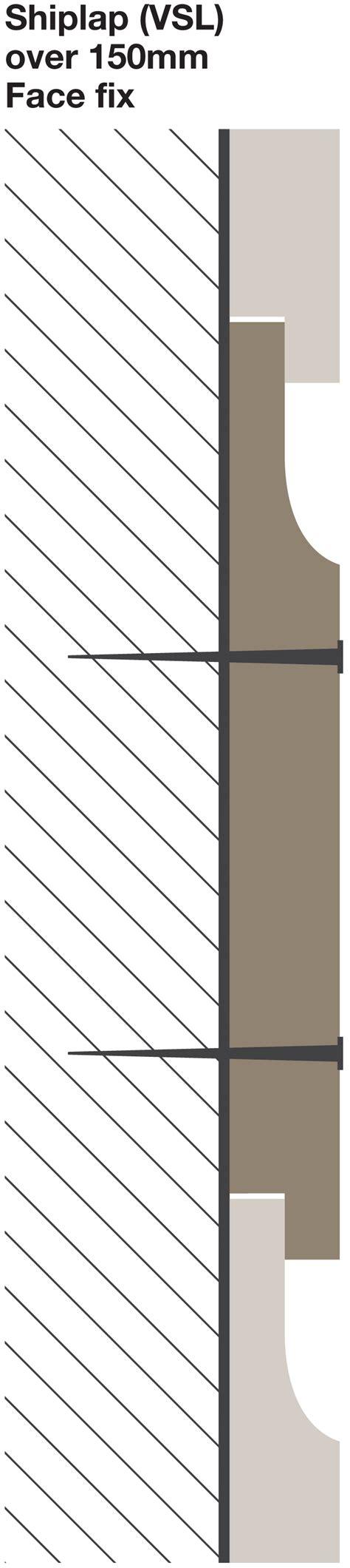 Fixing Shiplap Timber Cladding - shiplap vastern