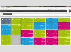 Build your own executive dashboard in 1 mn with Qlik