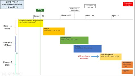 Project Timeline Template Project Timeline Template 8 Free Sles Free Project