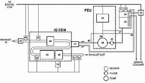 Cat Engines  November 2014