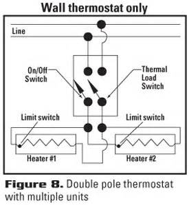 HD wallpapers wiring diagram line voltage thermostat