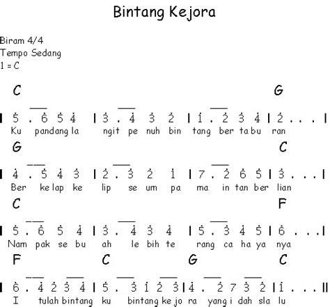 lagu anak anak di indonesia yang hir punah yang penting hepi