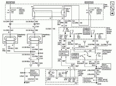 Cavalier Stereo Wiring Schematic Forums