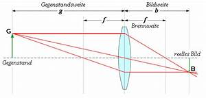 Teleskop Vergrößerung Berechnen : bildweite wikipedia ~ Themetempest.com Abrechnung