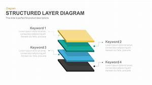 Structured Layer Diagram Powerpoint Keynote Template