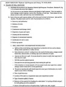 Sample Lesson Plan Examples
