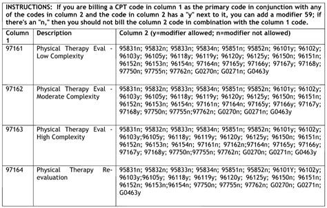 Cci Edits For Physical Therapy 2017  Download Pdf. Compare Monitored Alarm Systems. Requirements For Va Loan Help Ticket Software. Garage Door Repair Beaverton Or. Att Uverse Internet Coupon Hyde Park Chicago. Technical College In Georgia. Assisted Living Lakewood Email Leads For Free. Hp Color Toner Cartridge How To Study For Cpa. Web Based Remote Access Complications Of Birth