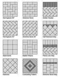 16 best pavement pattern images on Pinterest   Pavement ...