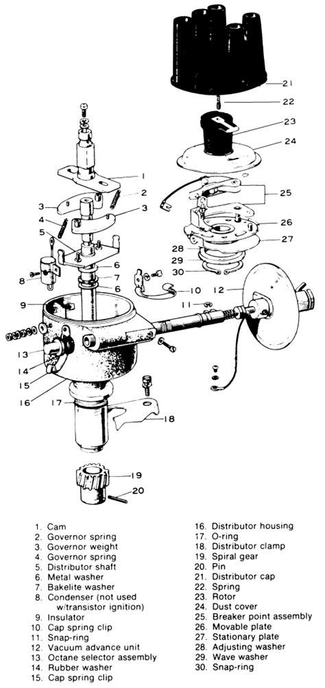 repair guides engine electrical distributor autozone com
