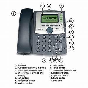 User Guides  U2013 Callnet  U2013 Experts In Telecommunications