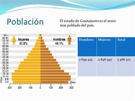 2016 poblacion de michoacan guanajuato